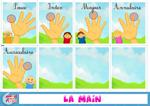 Traduction français en espagnol gratuit