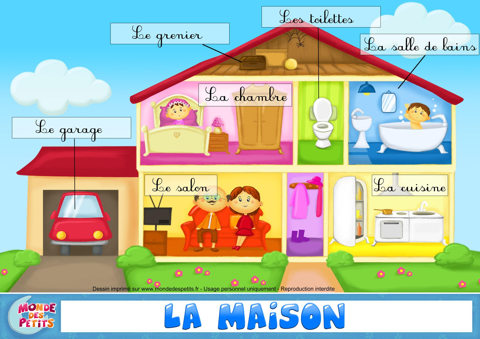Fiche vocabulaire anglais maison vt71 jornalagora for Monde de la maison