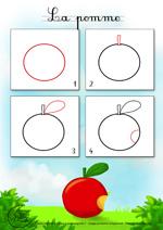 comment dessiner des pommes
